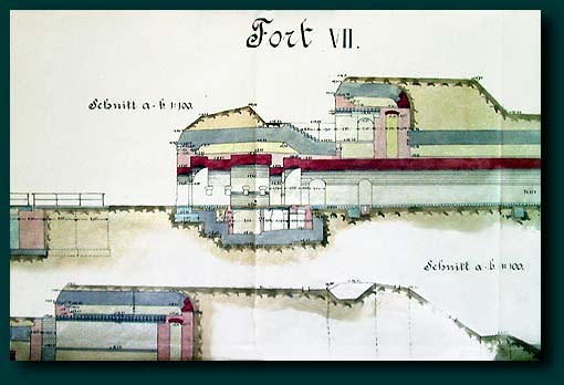 Cross-section of Koningsberg forts.
